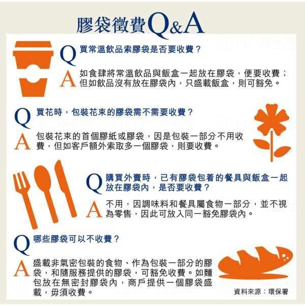 膠袋徵費Q&A (圖:晴報)