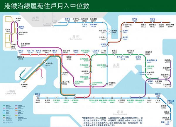 《港鐵沿線屋苑住戶月入中位數圖》發表日期2015年6月15日 (圖:Fb@梁啟智)