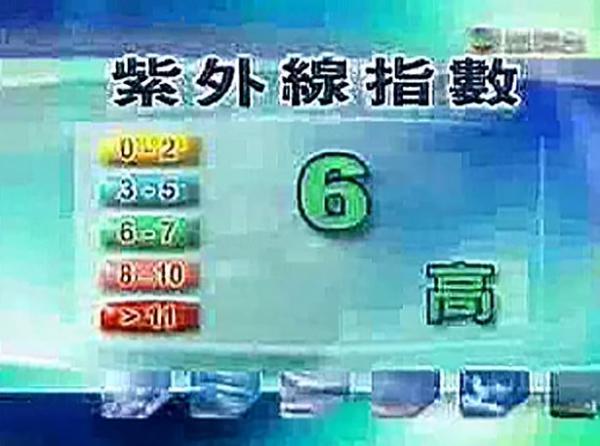 聽落都錯得幾順口!(Youku:截圖)