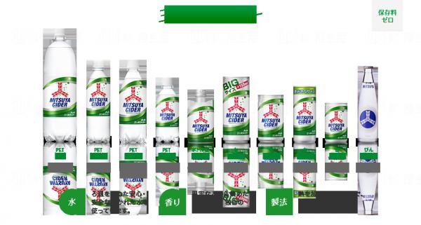 Mitsuya Cider Asahi飲料(圖:asahiinryo.co.jp)
