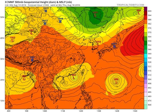 歐洲中期天氣預報中心(ECMWF)預測圖(