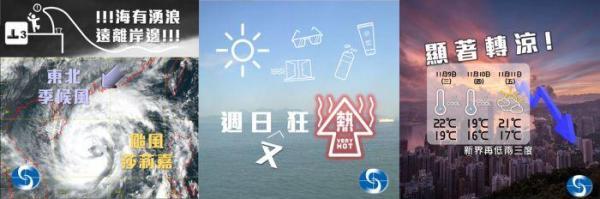 圖:hko.gov.hk