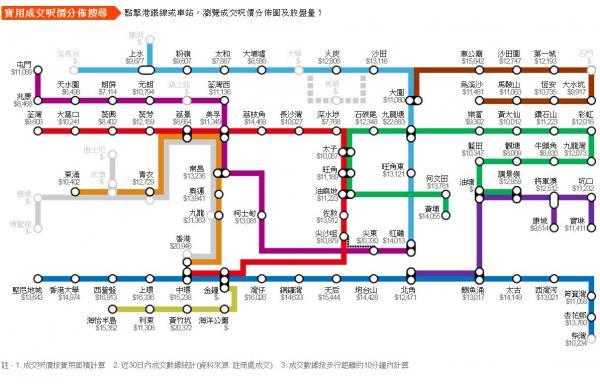圖:中原地產官網