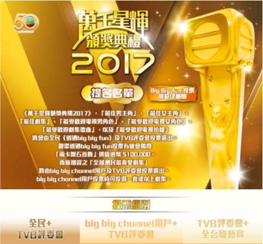 《萬千星輝頒獎典禮2017》入圍名單