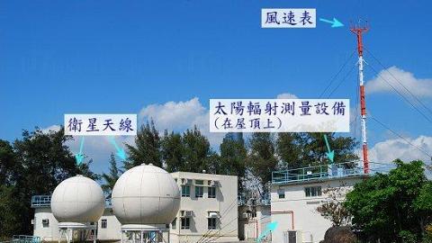 (圖片來源:香港天文台)